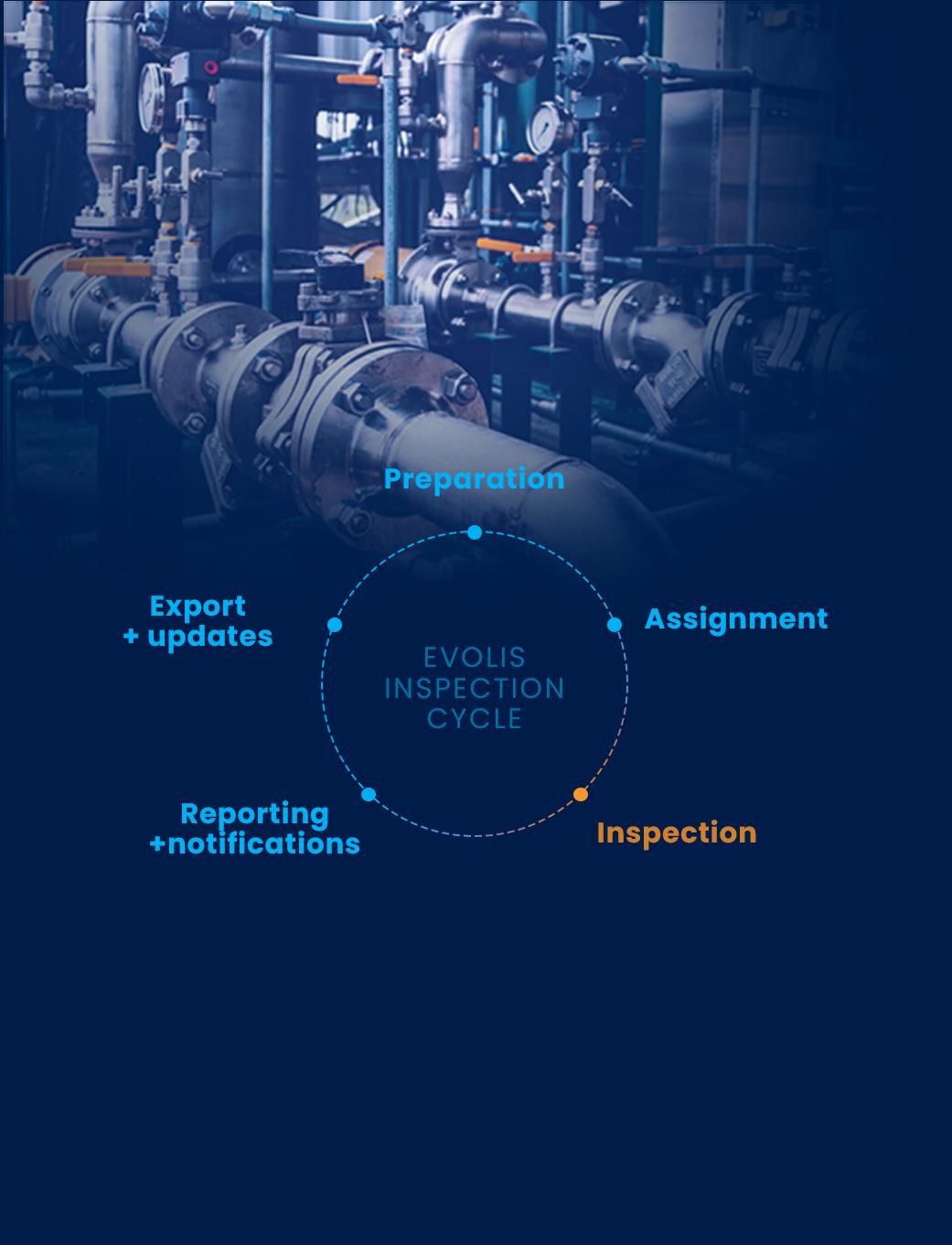 logiciel gestion inspection industrielle | Evolis,une solution de Simesys Inspection application | Evolis optimizes the industrial inspection process